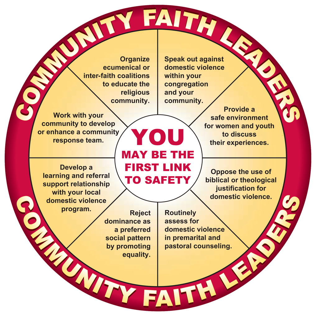 Faith Wheel